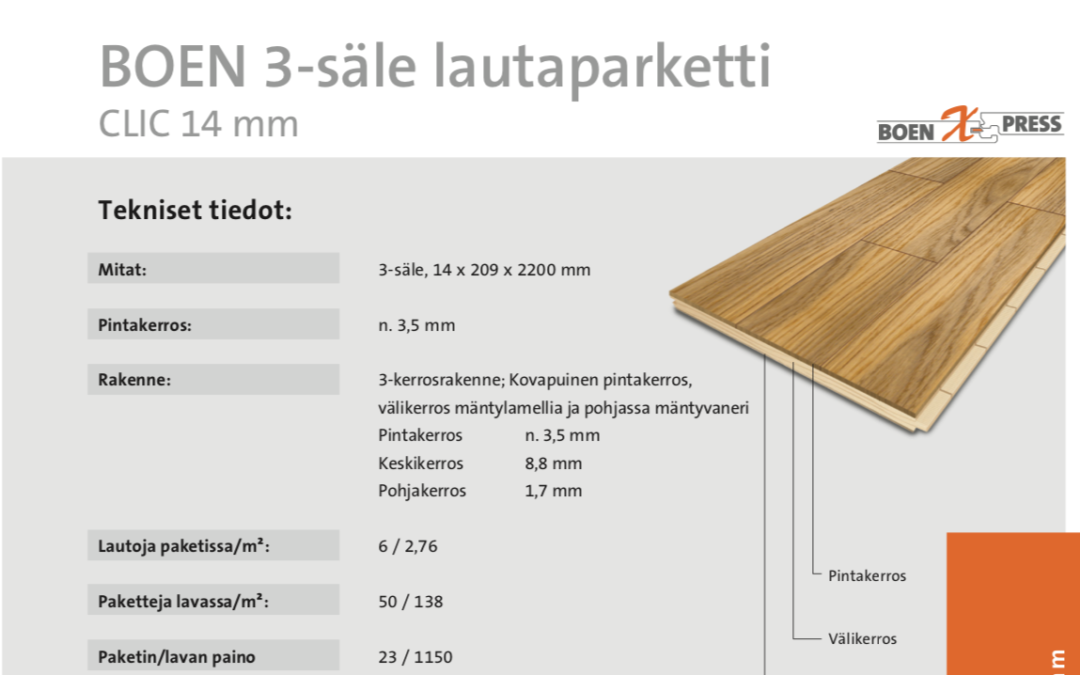 Tekninen tuotetieto 3-säle 14 mm